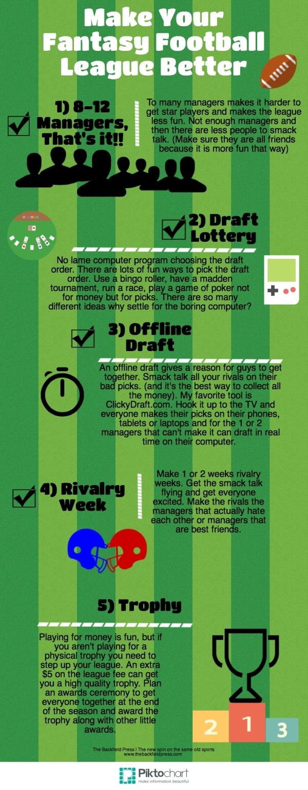 Fantasy Football Tips 1-5